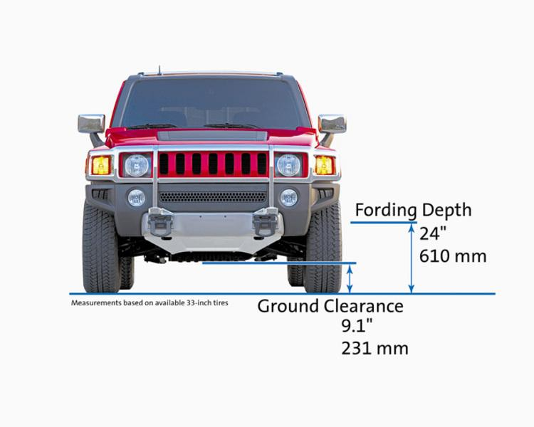 2008 Hummer H3 Ground Clearance and fording depth infographic